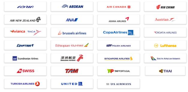 Aerolíneas miembro de Star Alliance a Marzo de 2013. Tomado de post de Fenix_2007 en Skyscrapercity