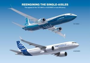Las apuestas de Boeing y Airbus en el mercado de aviones de un sólo pasillo. De Aviation Week