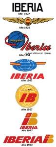 Los logos de Iberia a través de la historia. De gazetaaeronautica.com